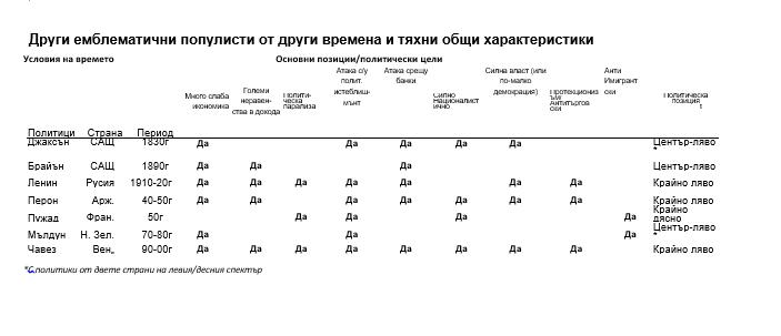 втора таблица