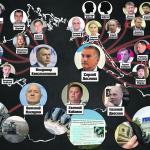 Крим: Частният полуостров на Сергей Аксенов и другари