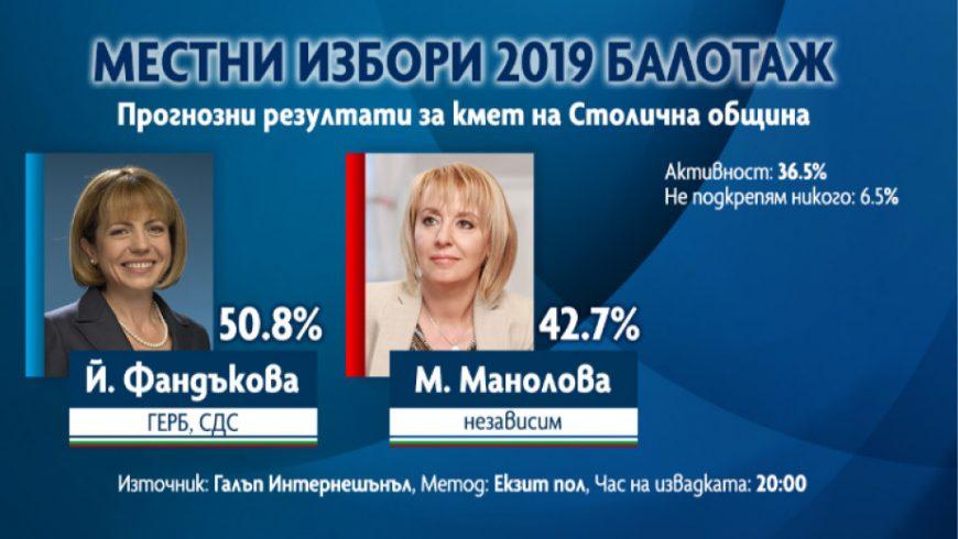 Фандъкова спечели София, Портних – Варна