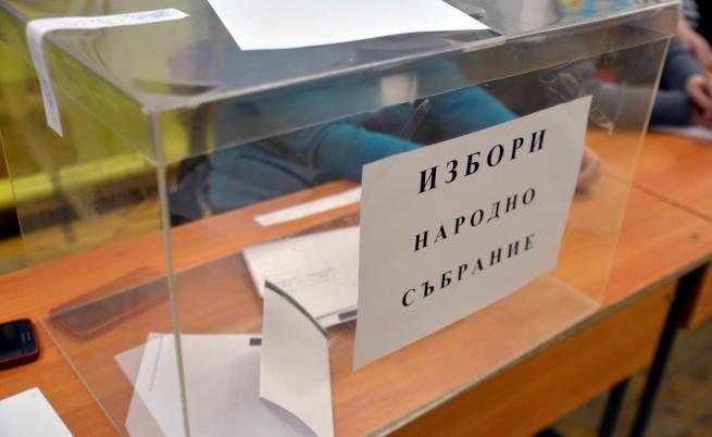 ГЕРБ печелят изборите с над 32%, БСП са втори с 28%